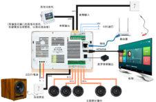 天籁TL-JX900-A接线说明