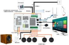 天籁TL-JX900-B接线说明